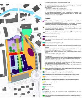Di-projet Perdtemps01-04-08